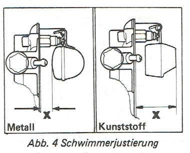 weber fallstromvergaser 34ich 34icev und 34ict. Black Bedroom Furniture Sets. Home Design Ideas