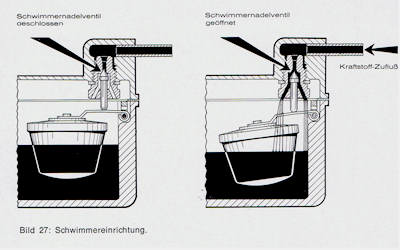 wann muss man hoch und wann wieder runterschalten. Black Bedroom Furniture Sets. Home Design Ideas
